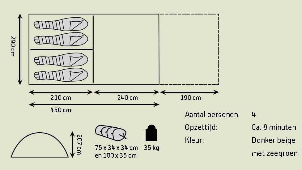 tunneltent-3600